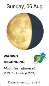 Calendrier Lunaire, jardiner avec la lune : phases, éphémérides, éclipses...