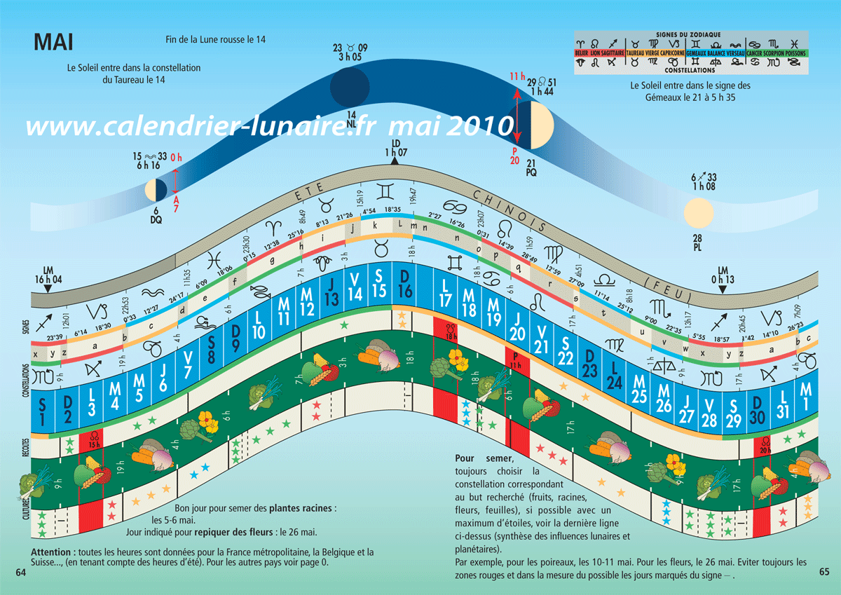 Calendrier Lunaire Juin 2010 Pictures to pin on Pinterest