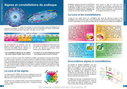 signes-et-constellations